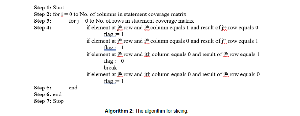 computer-engineering-algorithm-slicing