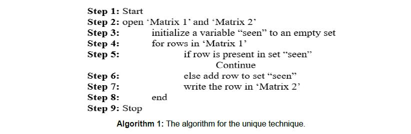computer-engineering-unique-technique