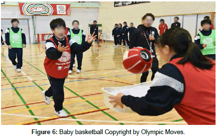 athletic-enhancement-Baby-basketball
