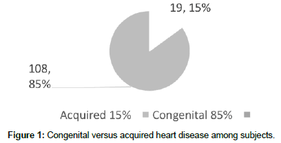 cardiovascular-research-heart-disease