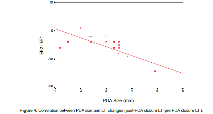 cardiovascular-research-post-PDA