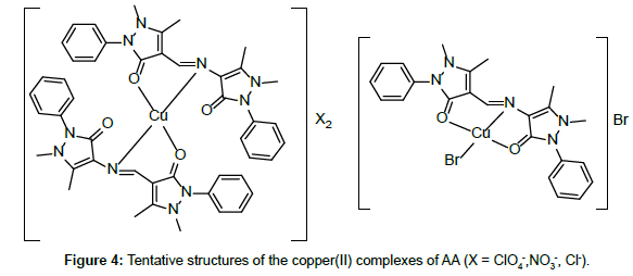 chemical-engineering-Tentative-complexes