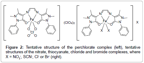 chemical-engineering-Tentative-structure