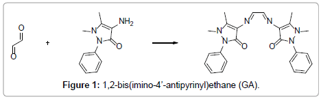chemical-engineering-antipyrinyl