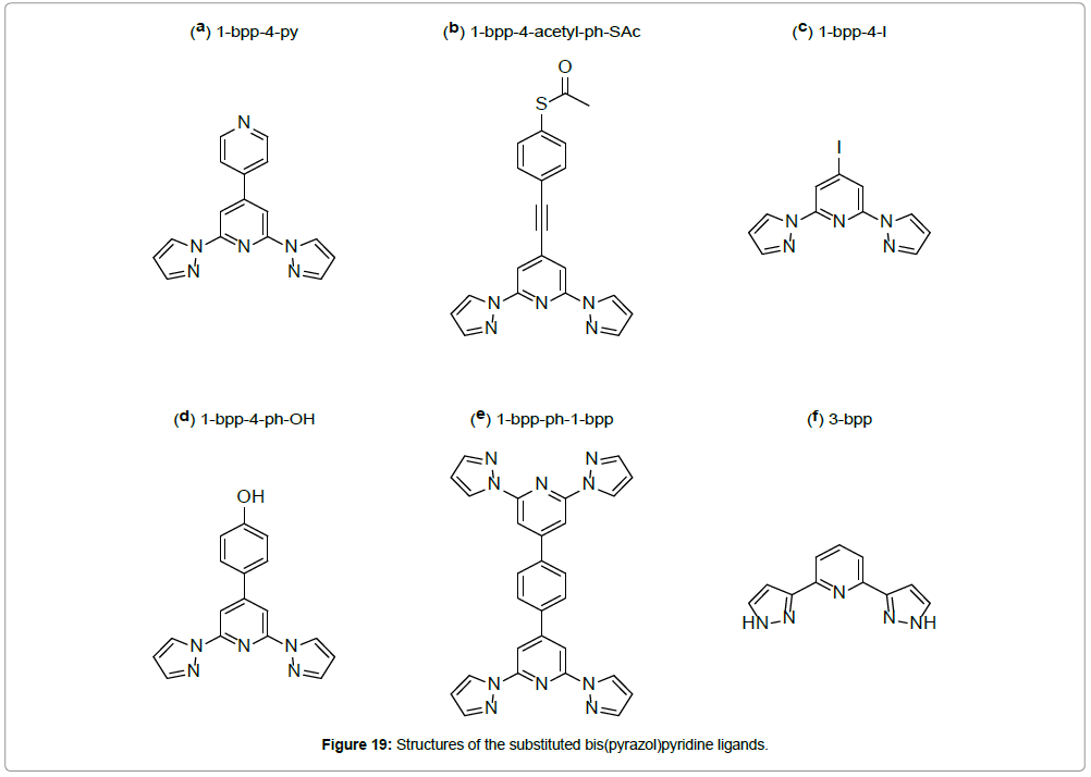 chemical-engineering-ligands