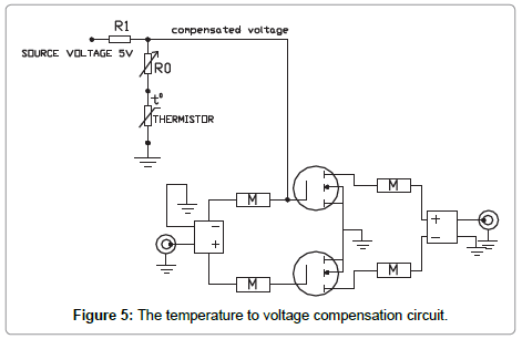 electronic-technology-compensation-circuit