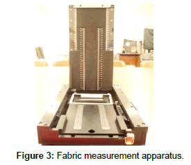 fashion-technology-Fabric-measurement