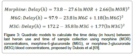 forensic-toxicology-Quadratic-models