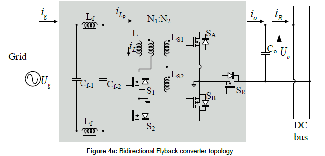 industrial-electronics-Flyback-converter