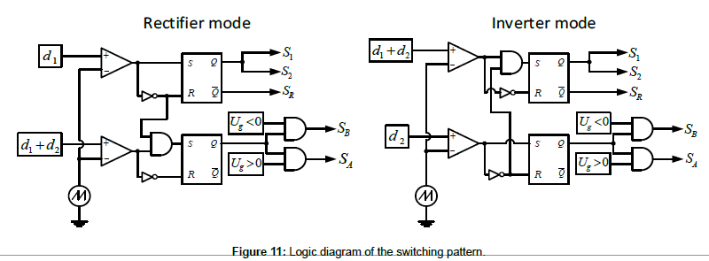 industrial-electronics-Logic-diagram