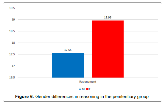 mental-health-psychiatry-gender-differences