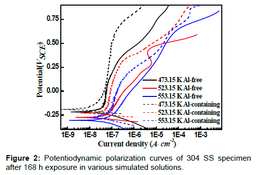 nuclear-energy-polarization-curves