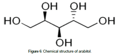 nutrition-metabolism-Chemical-arabitol