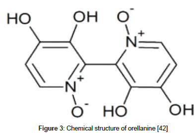 nutrition-metabolism-Chemical-orellanine