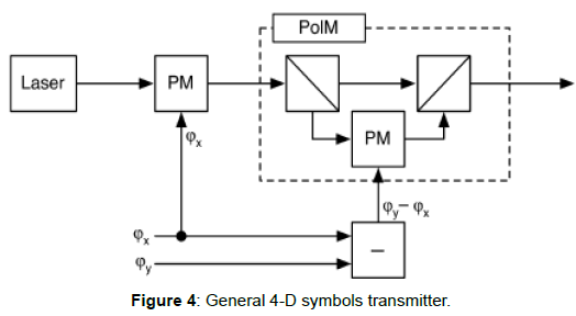 optics-photonics-symbols-transmitter