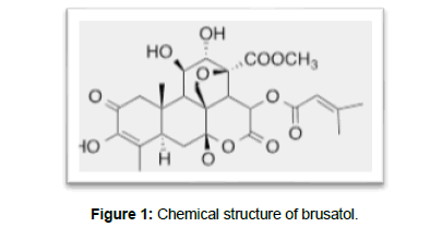 pharmaceutics-drug-Chemical-structure