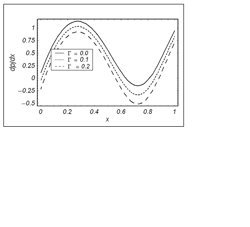 Peristaltic Flow in a nonUniform Channel with Heat and Mass Transfer