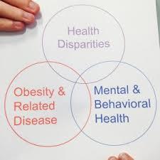Delving into Disparities: An Examination of American Mental Health