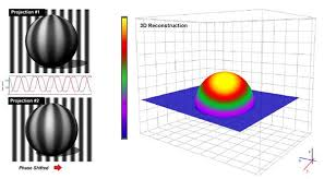 Semi-Automated System for Presymptomatic Light Imaging