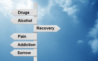 Now is the Time: Why Addiction Treatment Professionals and Researchers Can No Longer Continue to Ignore Issues Related to the Other �S� in the BPSS Model