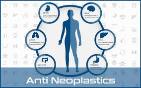 Antineoplastic medications will be prescriptions used to treat malignancy