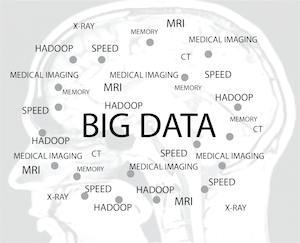 Big Data: The Next Era of Informatics and Data Science in Medical Imaging- A Literature Review