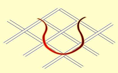 Loop Length Model of Fillet Structure