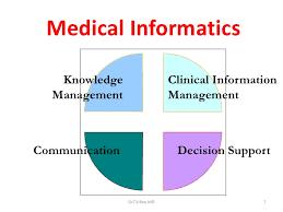 Market Analysis on 8th International Conference on Medical Informatics & Telemedicine
