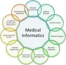 Medical Informatics Conference scheduled on July 27-28, 2020 at Zurich, Switzerland