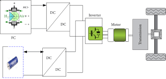 Comparison of Ultra-capacitor Electric Circuit Models
