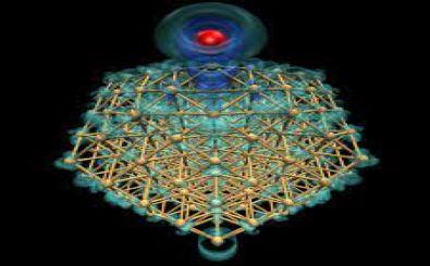 Nanotechnology and Advanced Materials