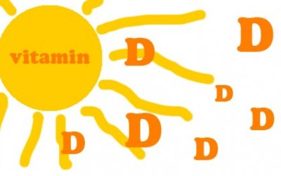 The Effect of Vitamin D Supplementation on the Treatment of Overweight and Obesity: A Systematic Review of Randomized Controlled Trials