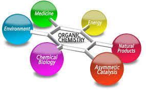 Awards 2020 of 19th World Congress on Materials Chemistry