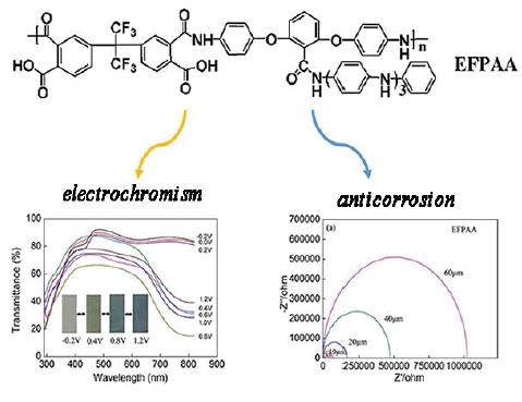 Synthesis and Characterization of Electroactive Fluorinated Poly (amic acid) Bearing Oligoaniline Pendants