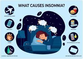 Treating Insomnia: The Value of Cognitive Behavioral Therapy