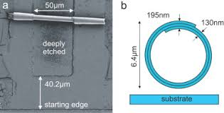 Altermalization rolled-up TiO2 microtube ring resonator for both visible and telecom photonics